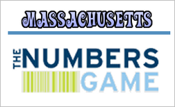 Massachusetts Numbers Evening Frequency Chart for the Latest 100 Draws